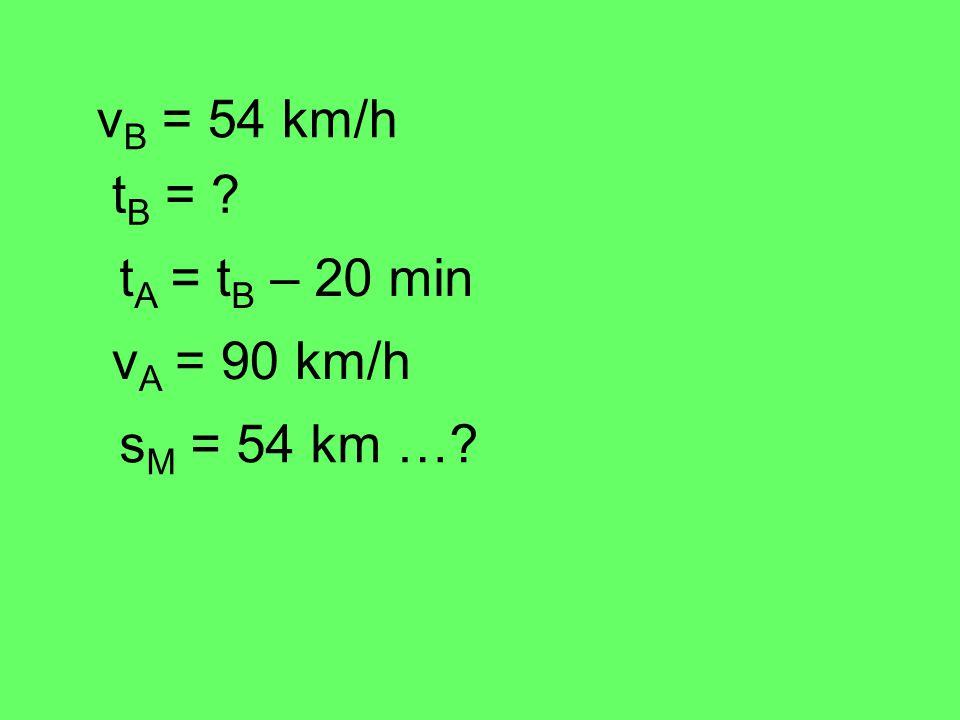vB = 54 km/h tB = tA = tB – 20 min vA = 90 km/h sM = 54 km …