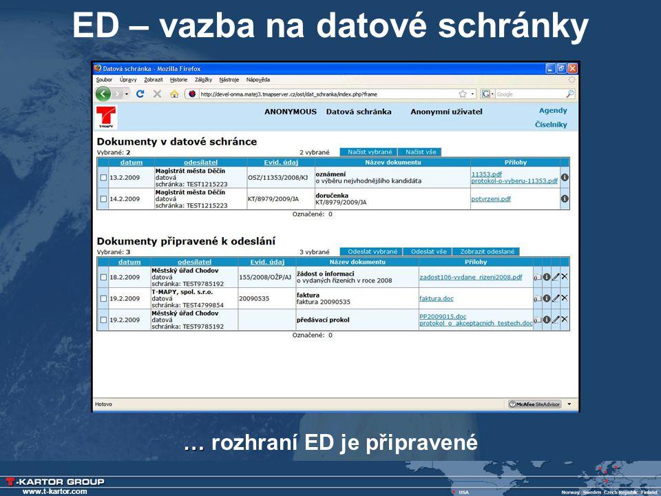 ED – vazba na datové schránky … rozhraní ED je připravené