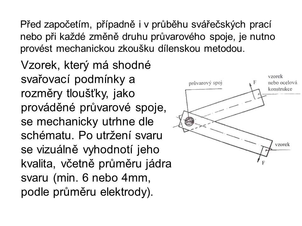 Před započetím, případně i v průběhu svářečských prací nebo při každé změně druhu průvarového spoje, je nutno provést mechanickou zkoušku dílenskou metodou.