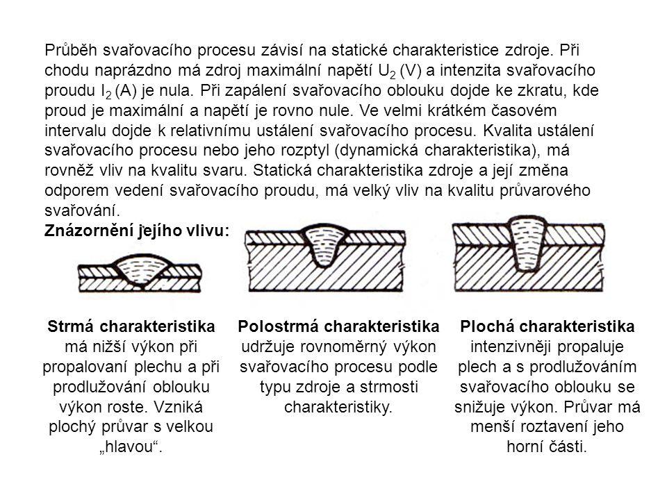 Průběh svařovacího procesu závisí na statické charakteristice zdroje