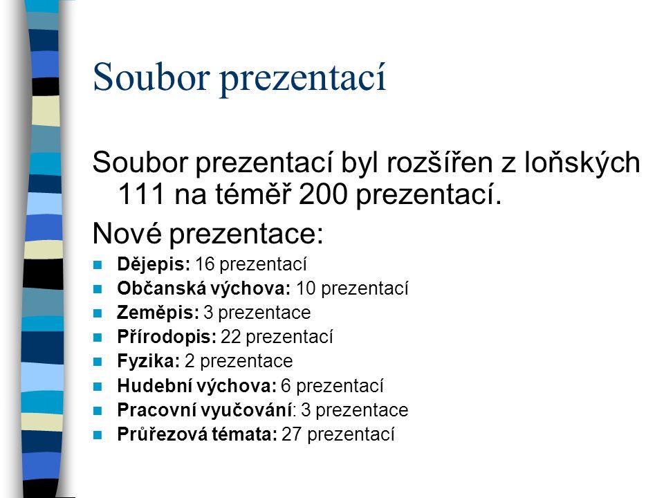 Soubor prezentací Soubor prezentací byl rozšířen z loňských 111 na téměř 200 prezentací. Nové prezentace: