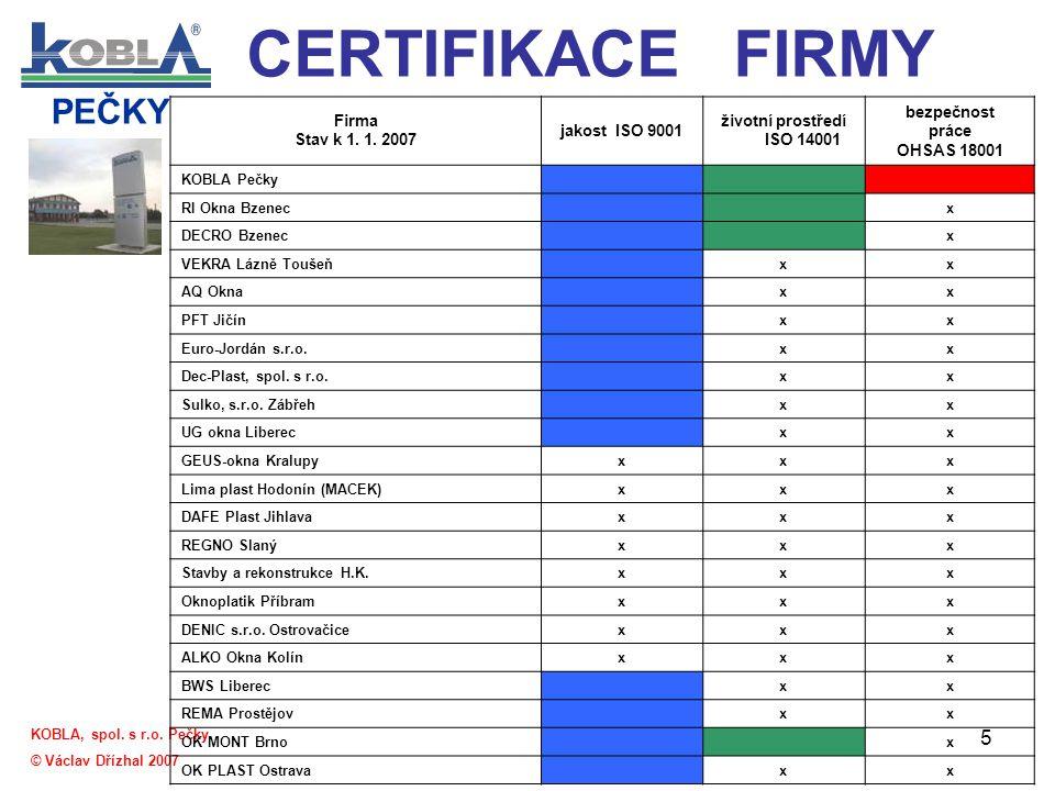 CERTIFIKACE FIRMY Firma Stav k 1. 1. 2007 jakost ISO 9001