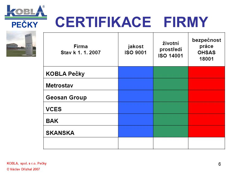 bezpečnost práce OHSAS 18001