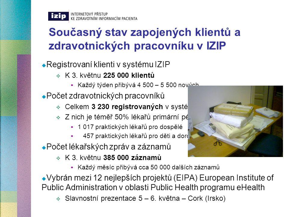 Současný stav zapojených klientů a zdravotnických pracovníku v IZIP