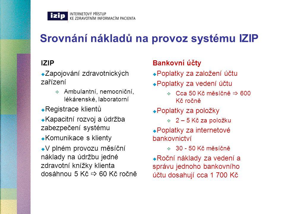 Srovnání nákladů na provoz systému IZIP