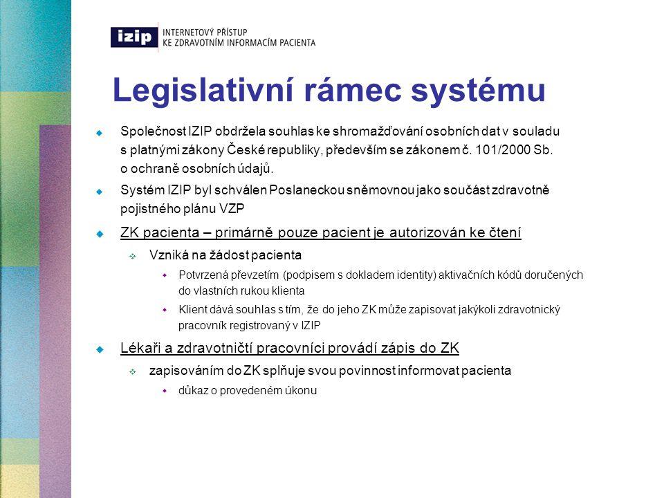 Legislativní rámec systému