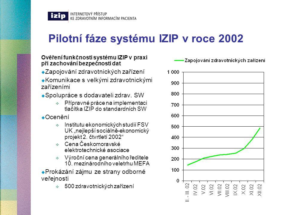Pilotní fáze systému IZIP v roce 2002