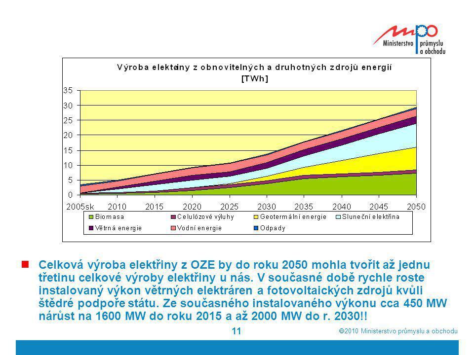 Výroba elektřiny má v OZE vzestupnou úroveň, zejména podíly solární a geotermální elektřiny jsou po roce 2030 velmi vysoké. Potenciál ostatních druhů OZE respektuje klimatické podmínky ČR a její rozlohu. Celková výroba elektřiny z OZE by se mohla podílet do roku 2050 na celkové výrobě elektřiny v ČR až z cca jedné třetiny. V současné době dochází k rychlému nárůstu instalovaných výkonů, resp. výroby elektřiny z větrných, a zejména z fotovoltaických zdrojů v návaznosti na významnou podporu státu. Ze současného instalovaného výkonu cca 450 MW by do roku 2015 mohlo být instalováno až 1600 MW a následně do roku 2030 až 2000 MW. Tento přírůstek výkonu, včetně cca až 2000 MW instalovaného výkonu ve větrných elektrárnách, by bylo ještě možno, za předpokladu posilování prvků elektrizační soustavy, zvládnout. Po roce 2030 by však další strmý nárůst instalovaného výkonu, zejména ve fotovoltaice, bez následné akumulace vyrobené elektřiny, mohl přinést problémy ve stabilitě elektrizační soustavy.