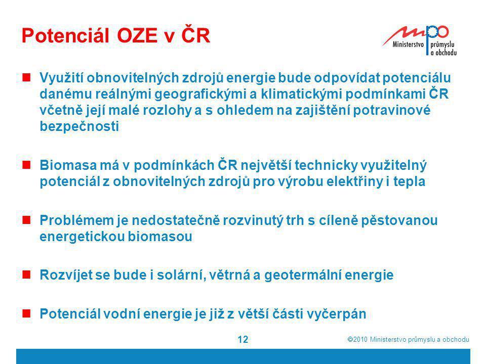 Potenciál OZE v ČR