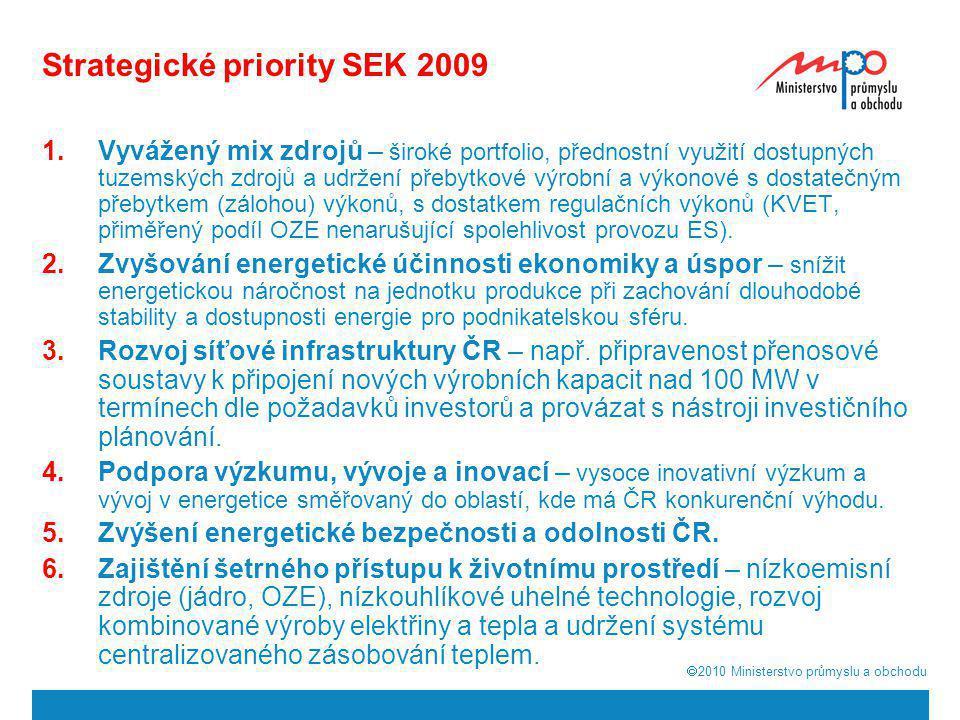 Strategické priority SEK 2009