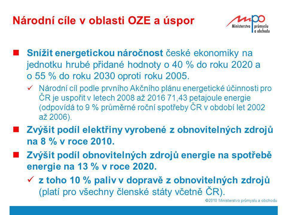 Národní cíle v oblasti OZE a úspor