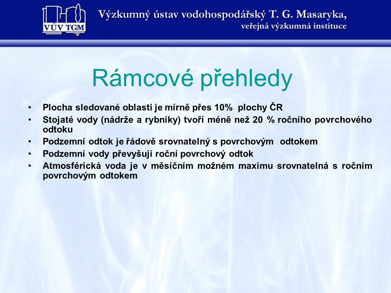 Rámcové přehledy Plocha sledované oblasti je mírně přes 10% plochy ČR