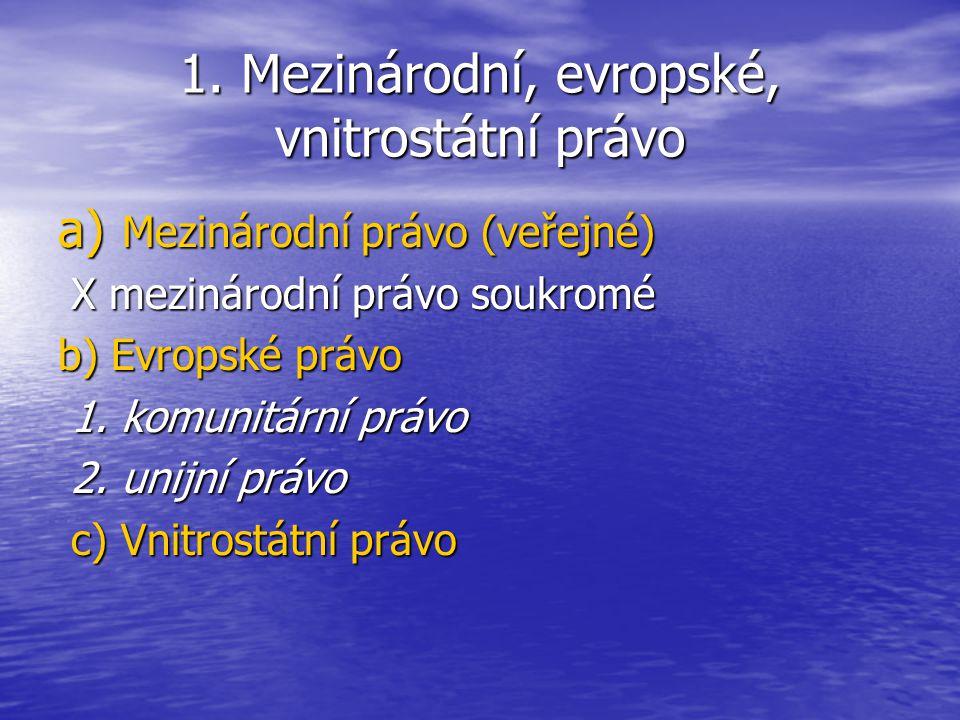 1. Mezinárodní, evropské, vnitrostátní právo