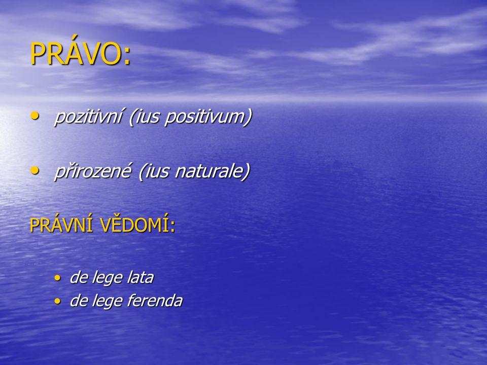 PRÁVO: pozitivní (ius positivum) přirozené (ius naturale)