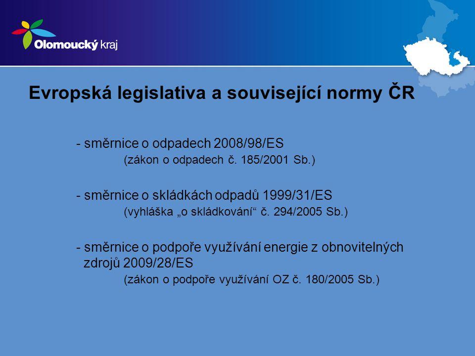 Evropská legislativa a související normy ČR