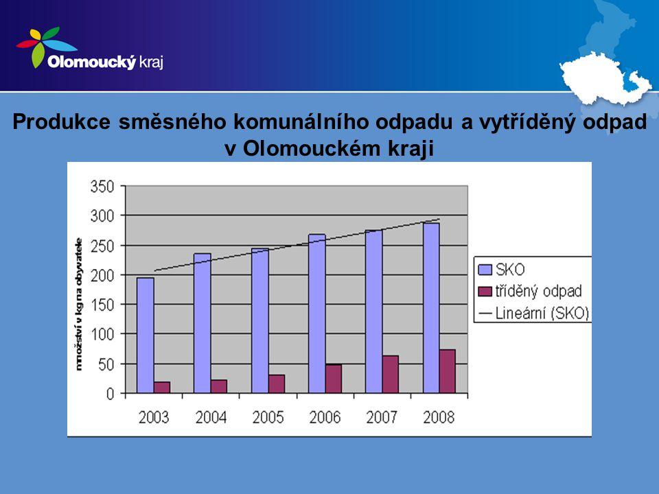 Produkce směsného komunálního odpadu a vytříděný odpad v Olomouckém kraji