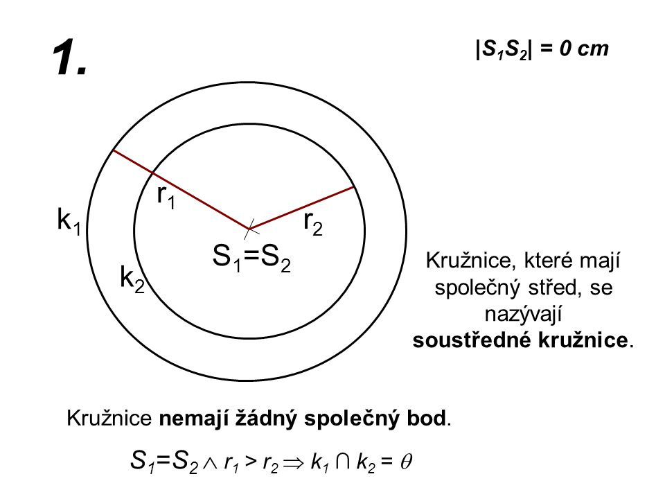 1. r1 k1 r2 S1=S2 k2 S1=S2  r1 > r2  k1 ∩ k2 =  |S1S2| = 0 cm