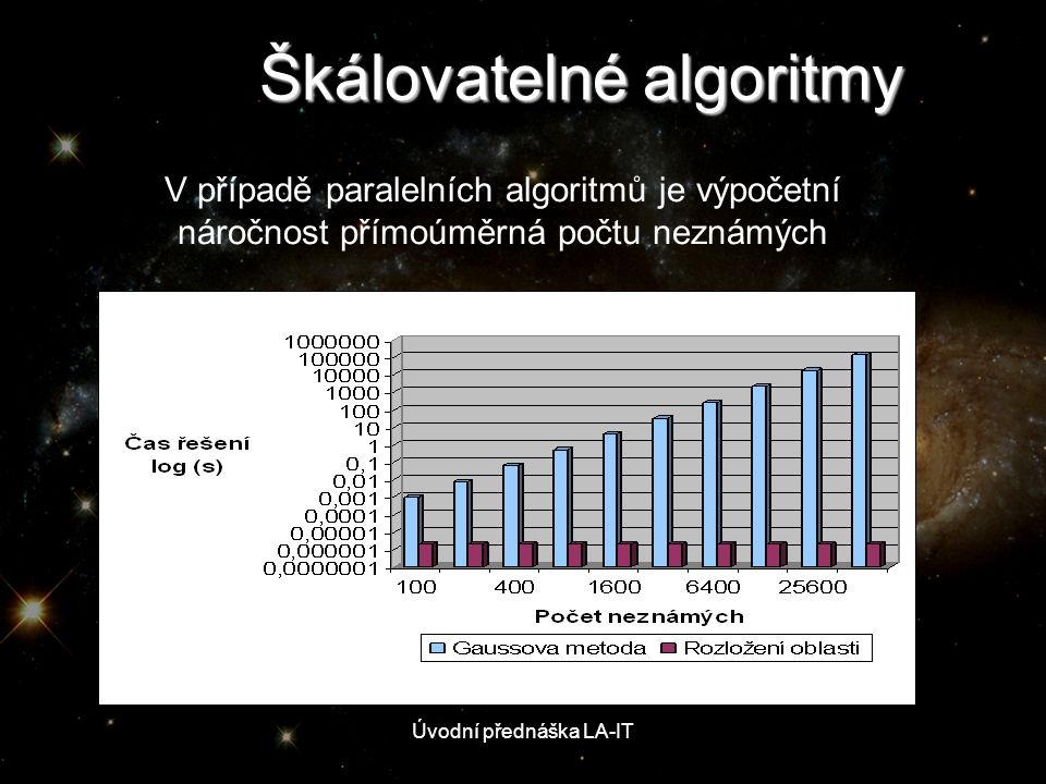 Škálovatelné algoritmy