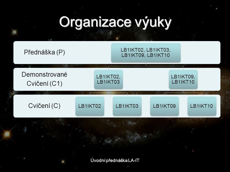 Organizace výuky Úvodní přednáška LA-IT
