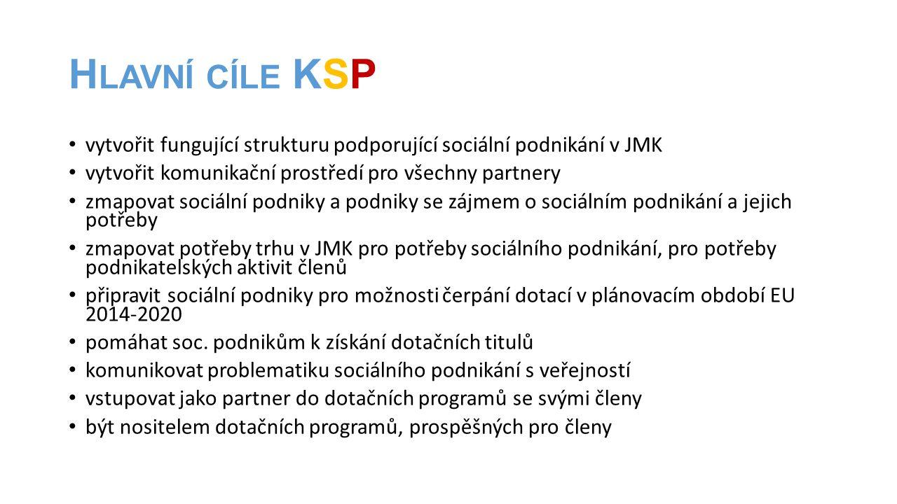 Hlavní cíle KSP vytvořit fungující strukturu podporující sociální podnikání v JMK. vytvořit komunikační prostředí pro všechny partnery.