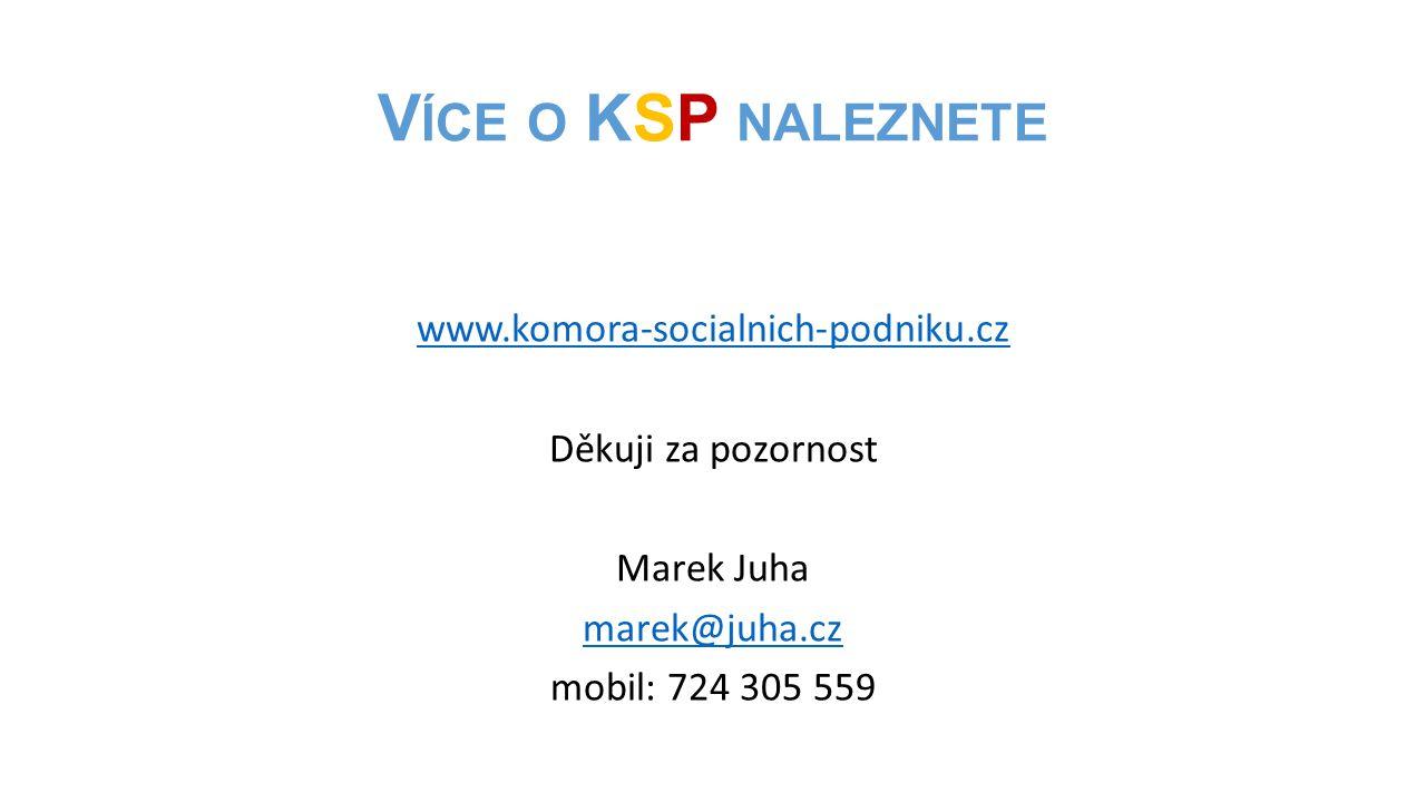 Více o KSP naleznete www.komora-socialnich-podniku.cz Děkuji za pozornost Marek Juha marek@juha.cz mobil: 724 305 559