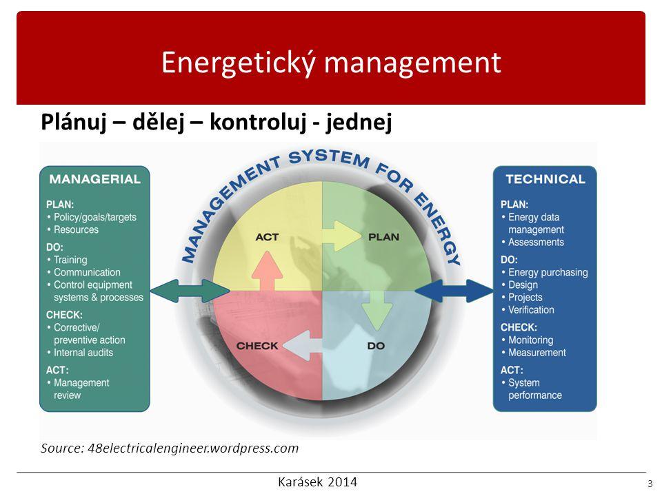 Energetický management