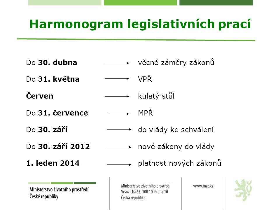 Harmonogram legislativních prací