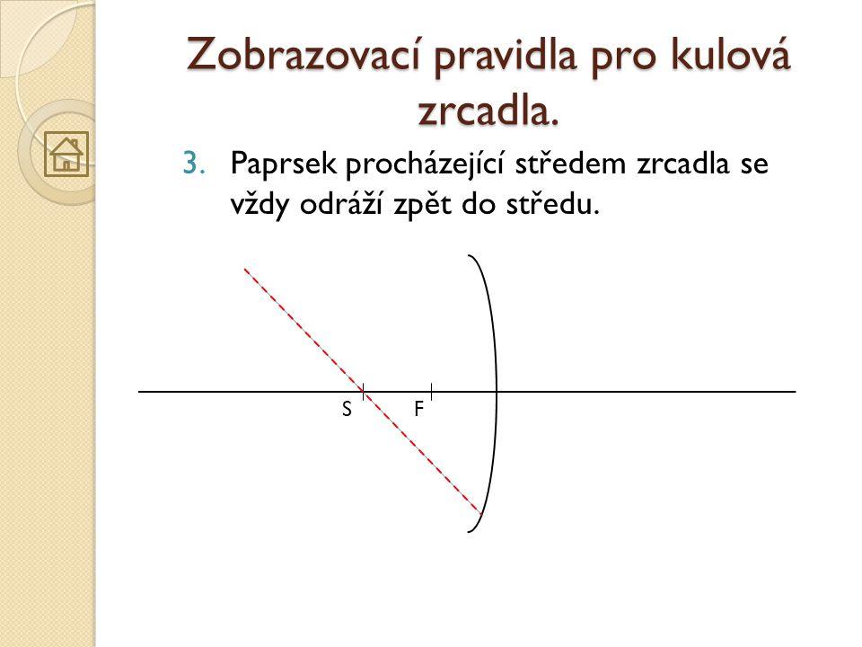 Zobrazovací pravidla pro kulová zrcadla.