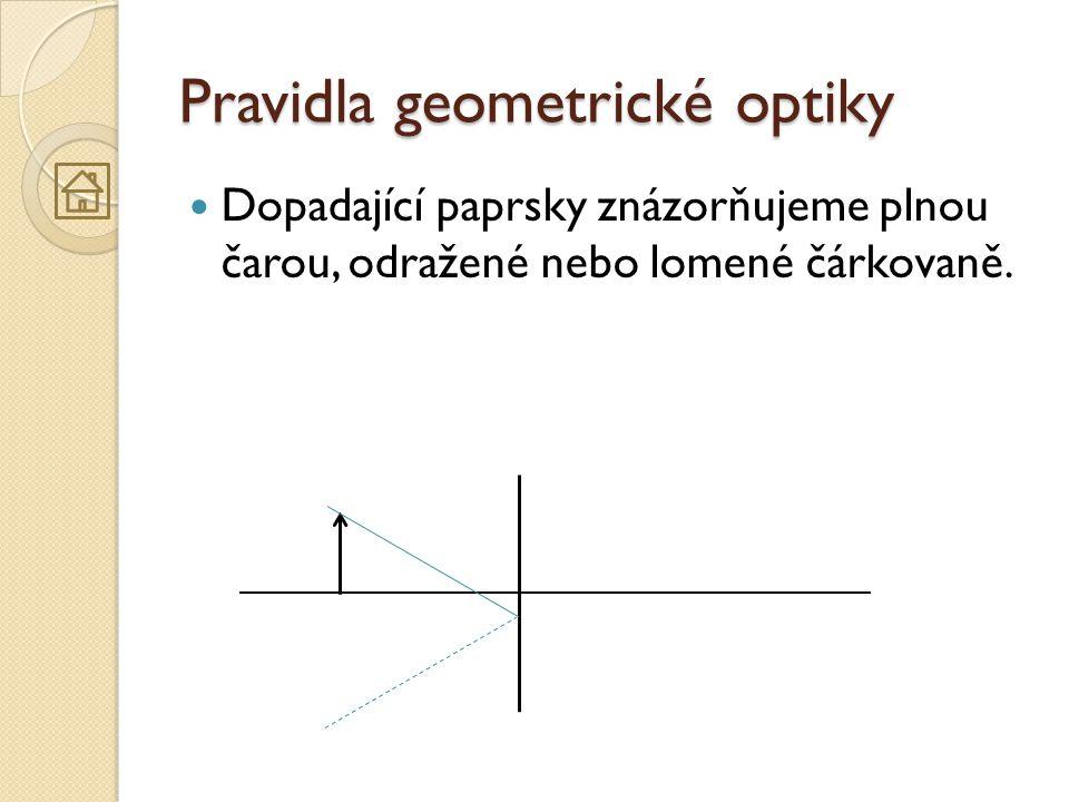 Pravidla geometrické optiky