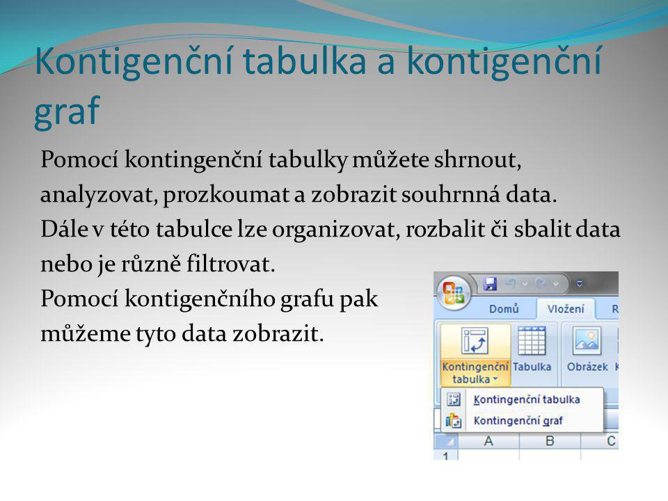 Kontigenční tabulka a kontigenční graf