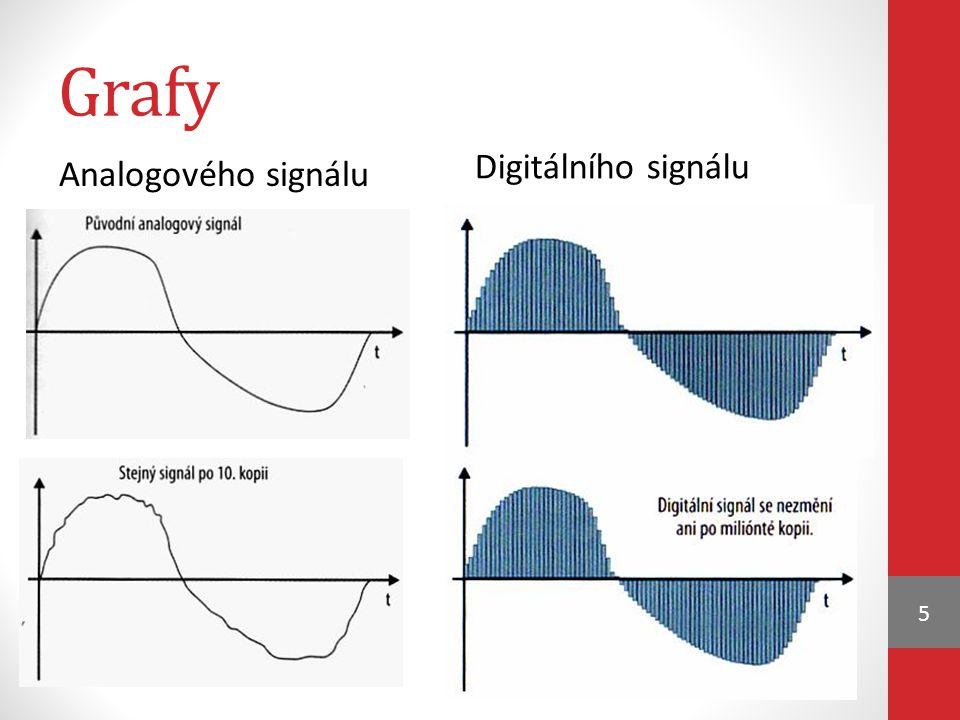 Grafy Digitálního signálu Analogového signálu
