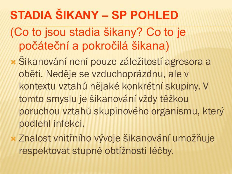 STADIA ŠIKANY – SP POHLED