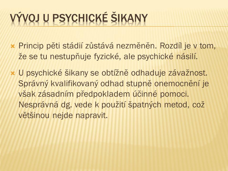 VÝVOJ U PSYCHICKÉ ŠIKANY