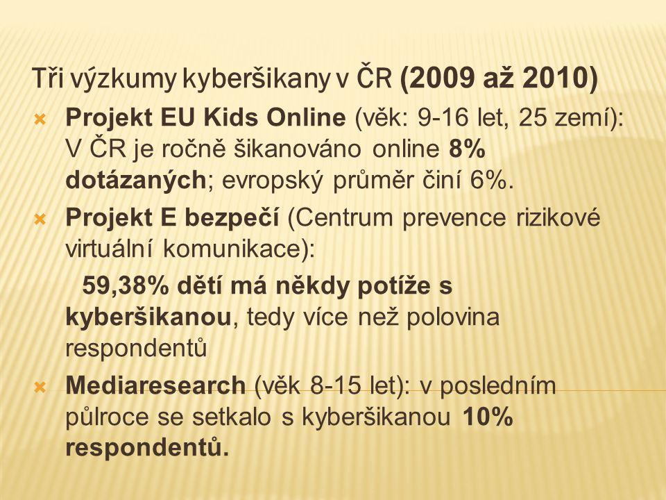 Tři výzkumy kyberšikany v ČR (2009 až 2010)
