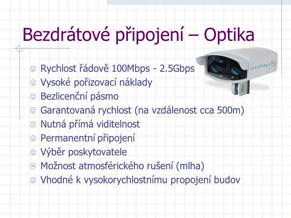 Bezdrátové připojení – Optika