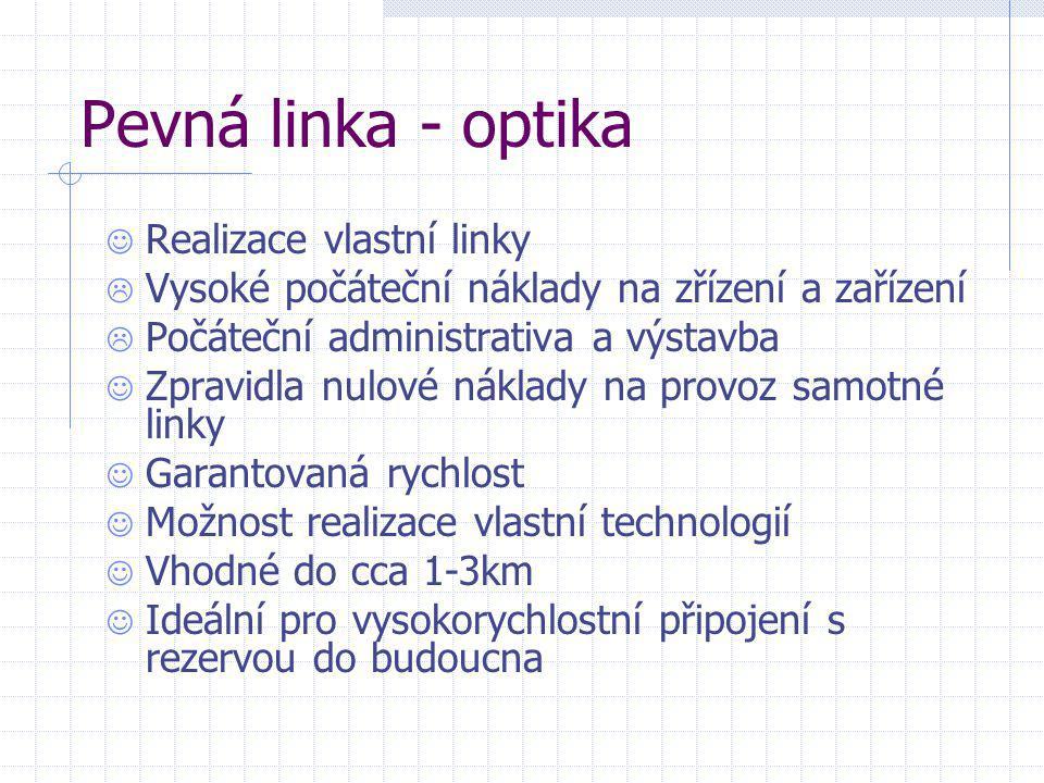 Pevná linka - optika Realizace vlastní linky