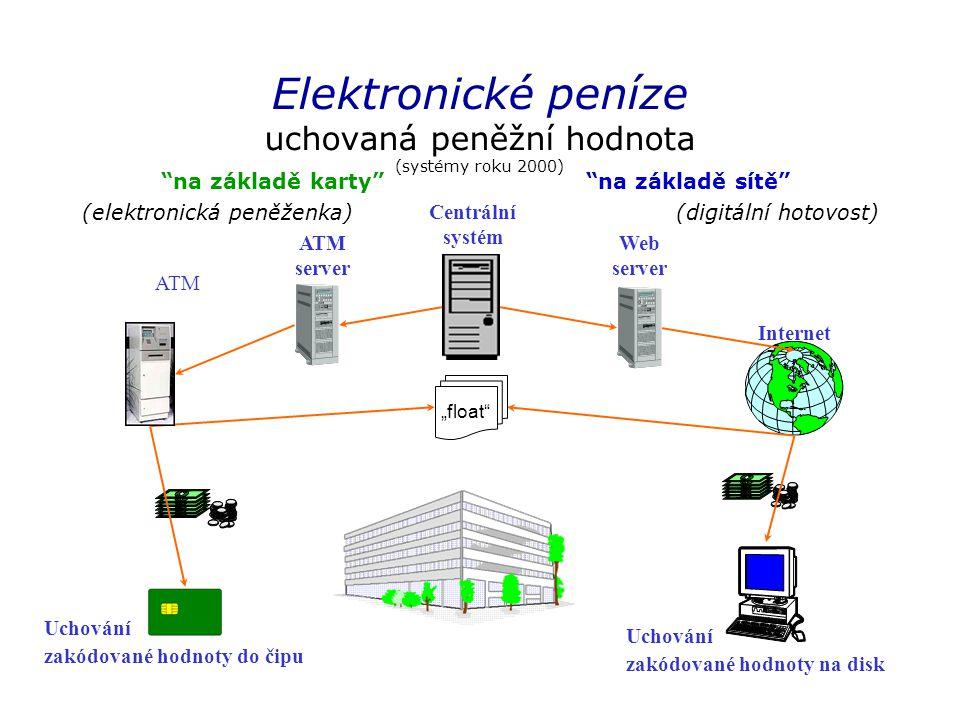 Elektronické peníze uchovaná peněžní hodnota (systémy roku 2000)