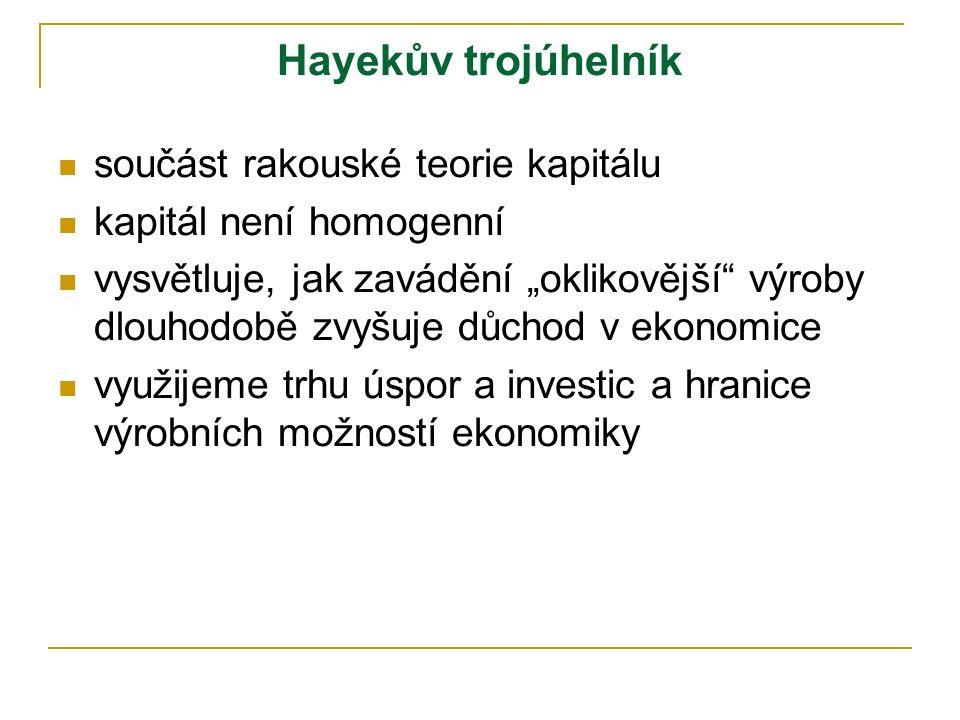 Hayekův trojúhelník součást rakouské teorie kapitálu