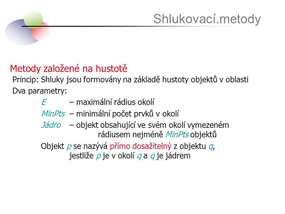 Shlukovací.metody Metody založené na hustotě
