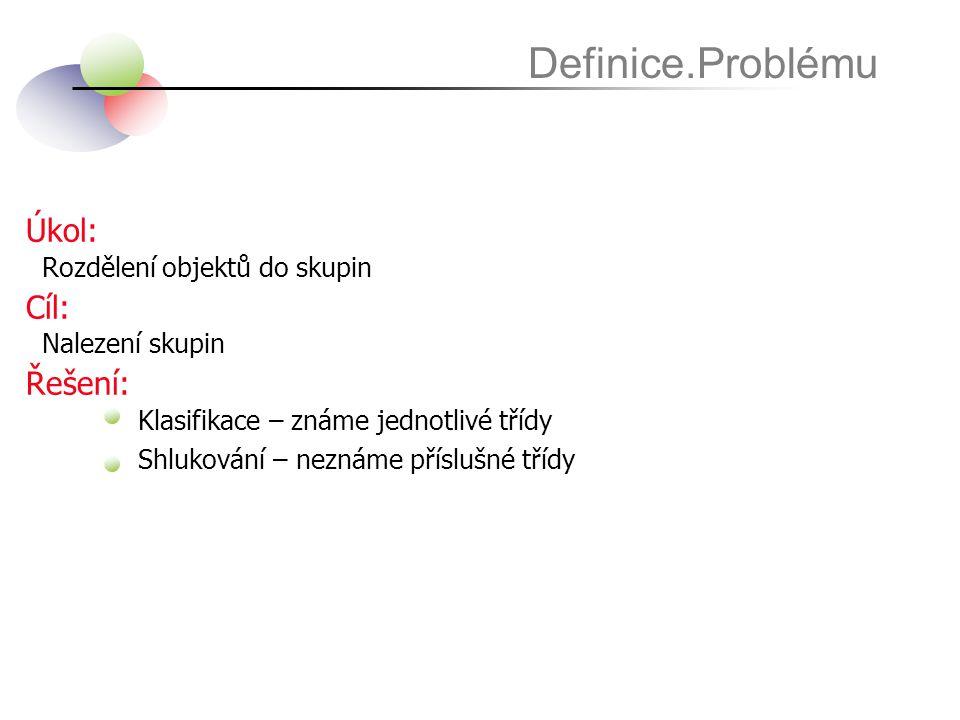 Definice.Problému Úkol: Cíl: Řešení: Rozdělení objektů do skupin
