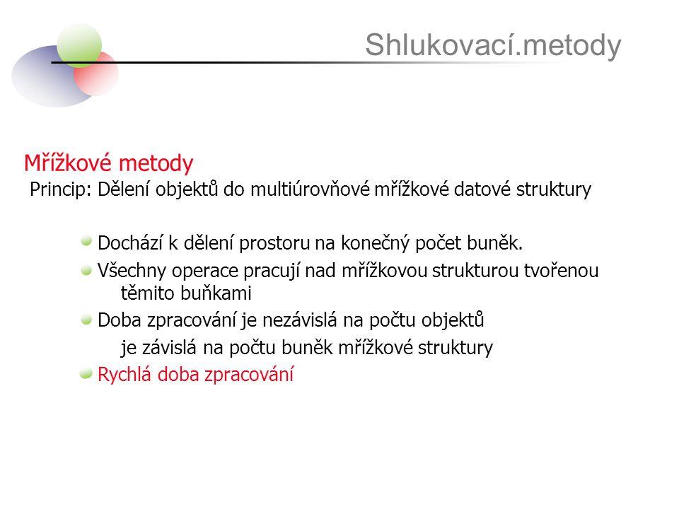 Shlukovací.metody Mřížkové metody