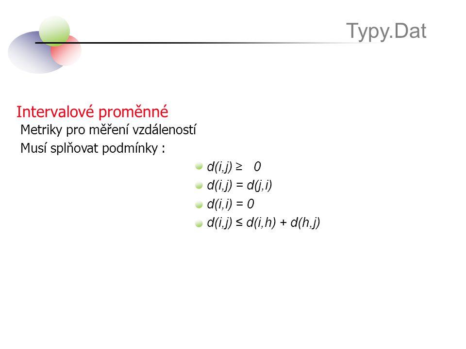 Typy.Dat Intervalové proměnné Metriky pro měření vzdáleností