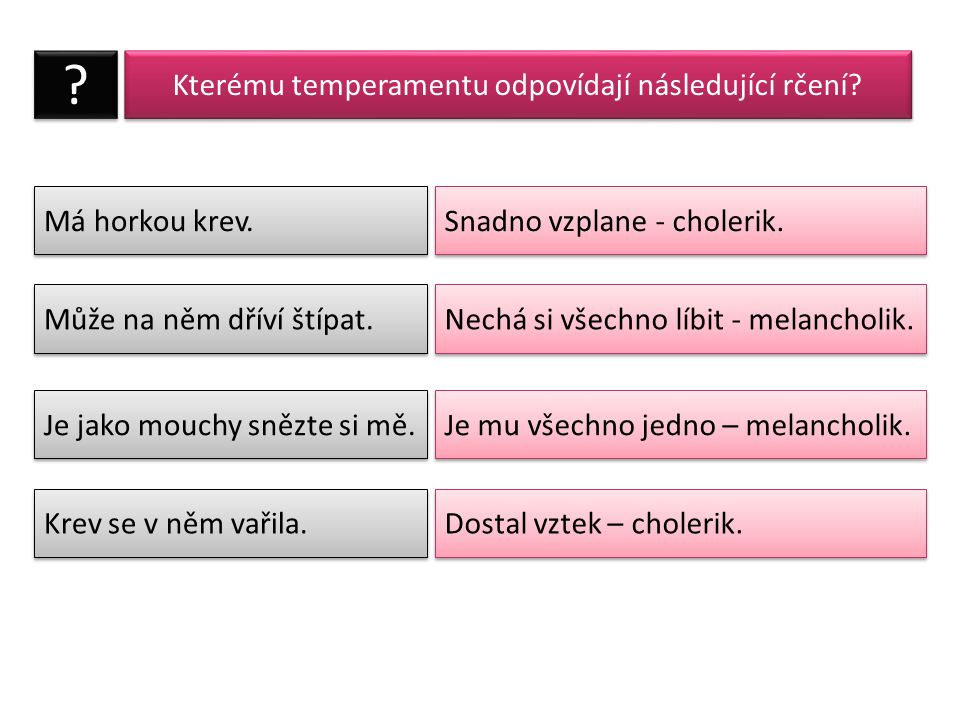Kterému temperamentu odpovídají následující rčení