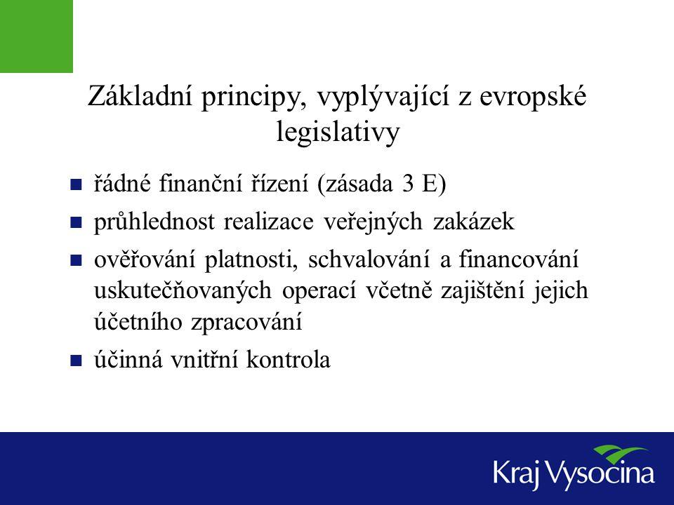 Základní principy, vyplývající z evropské legislativy