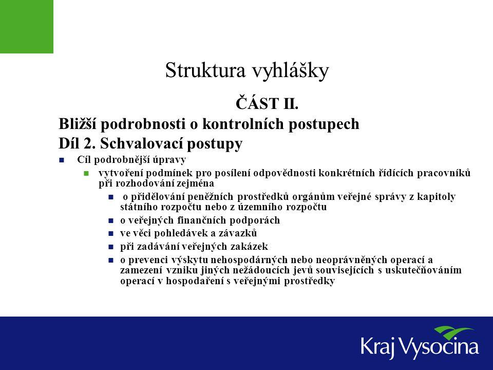 Struktura vyhlášky ČÁST II. Bližší podrobnosti o kontrolních postupech