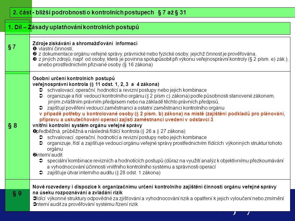 2. část - bližší podrobnosti o kontrolních postupech § 7 až § 31