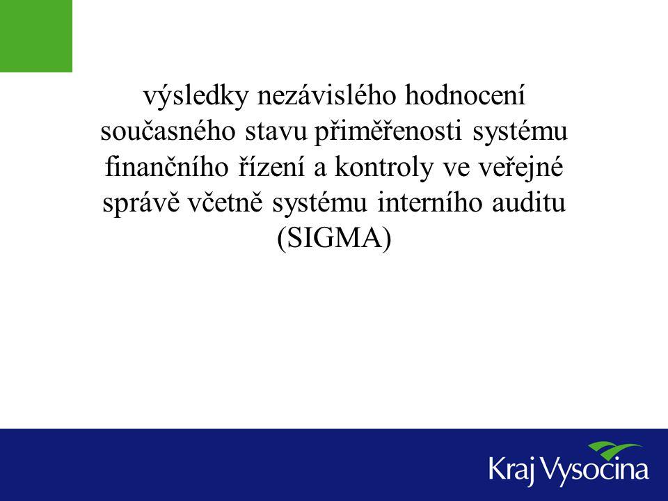 výsledky nezávislého hodnocení současného stavu přiměřenosti systému finančního řízení a kontroly ve veřejné správě včetně systému interního auditu (SIGMA)