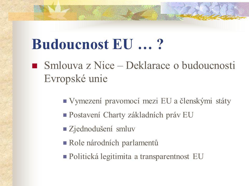 Budoucnost EU … Smlouva z Nice – Deklarace o budoucnosti Evropské unie. Vymezení pravomocí mezi EU a členskými státy.