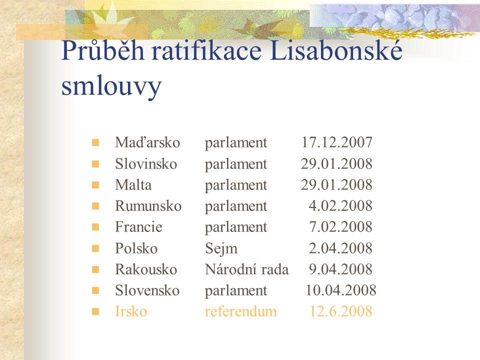 Průběh ratifikace Lisabonské smlouvy