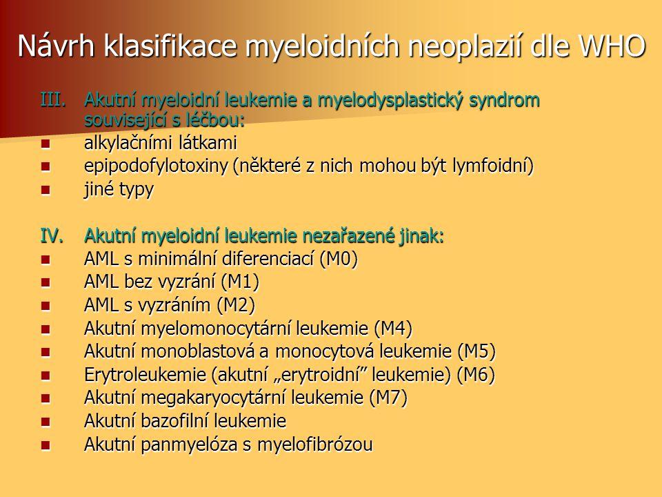 Návrh klasifikace myeloidních neoplazií dle WHO